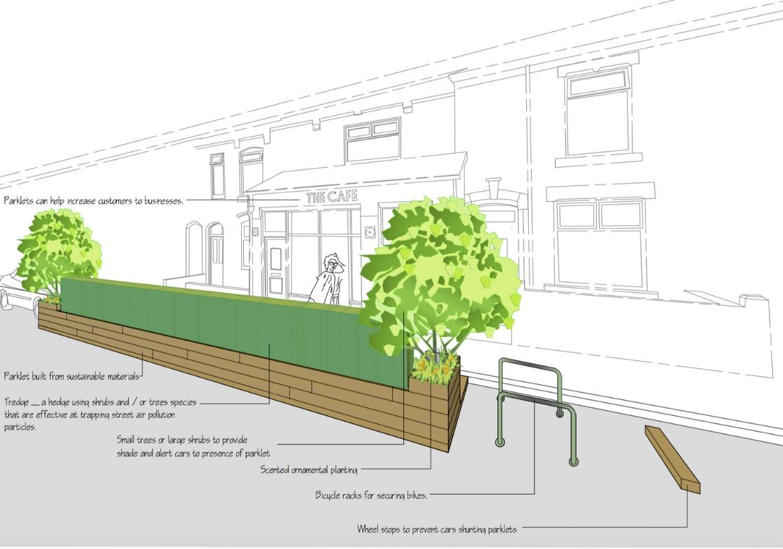 Parklets: a key feature to #BuildBackBetter in Greater Manchester?