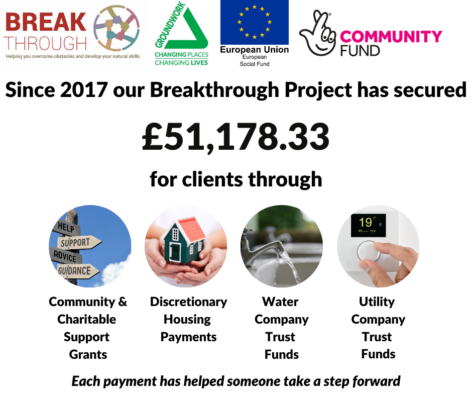 Breakthrough, our financial confidence project in Coventry